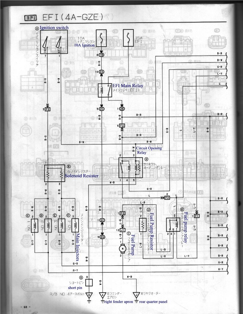 4a Gze Japan Ae92 101 Ecu Pin Identification Now Including Wire Toyota Efi Wiring Diagram 4agze 1 163775 Bytes