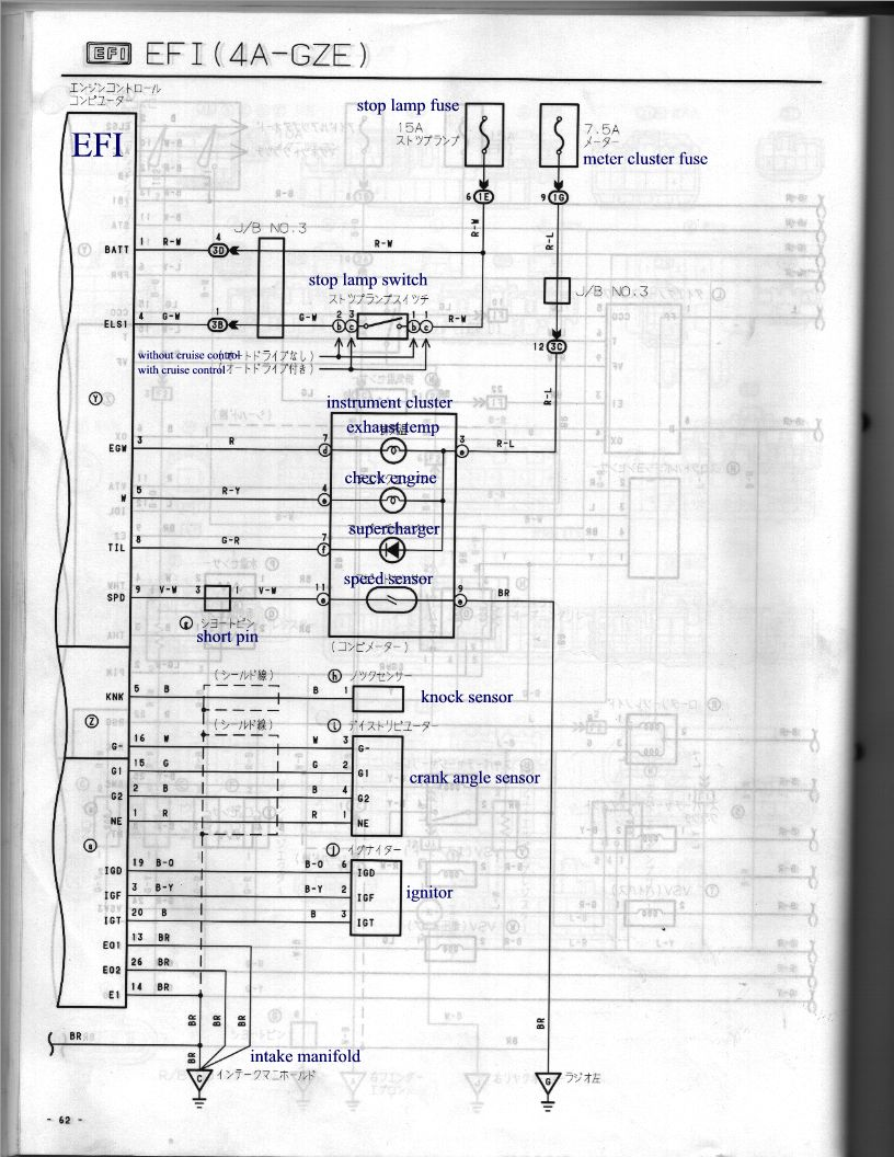 4a Gze Japan Ae92 101 Ecu Pin Identification Now Including Wire Wiring Harness Colors Don T Match Diagrams